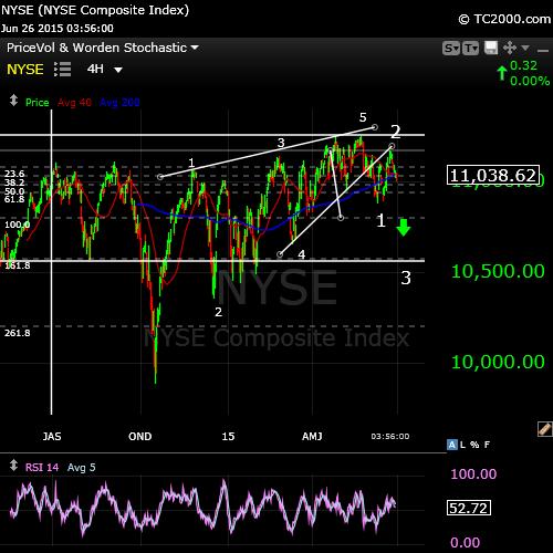 NYSE Jun26wide