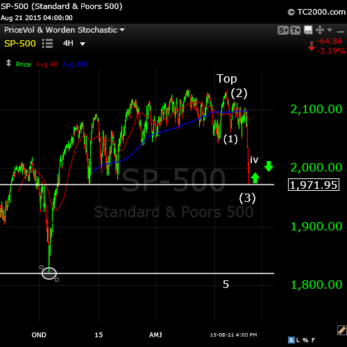 SP500wideAug 22