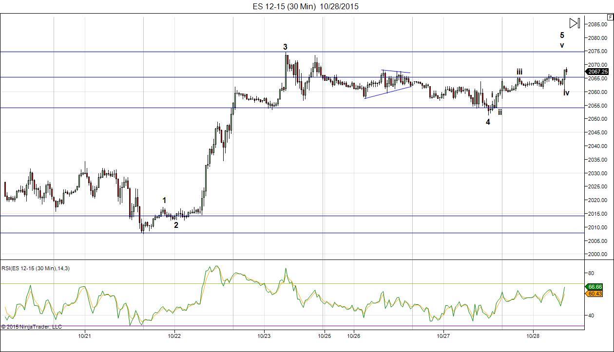 ES 12-15 (30 Min) 10_28_2015