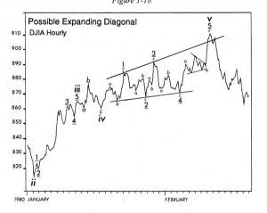 expanding-ending-diagonal