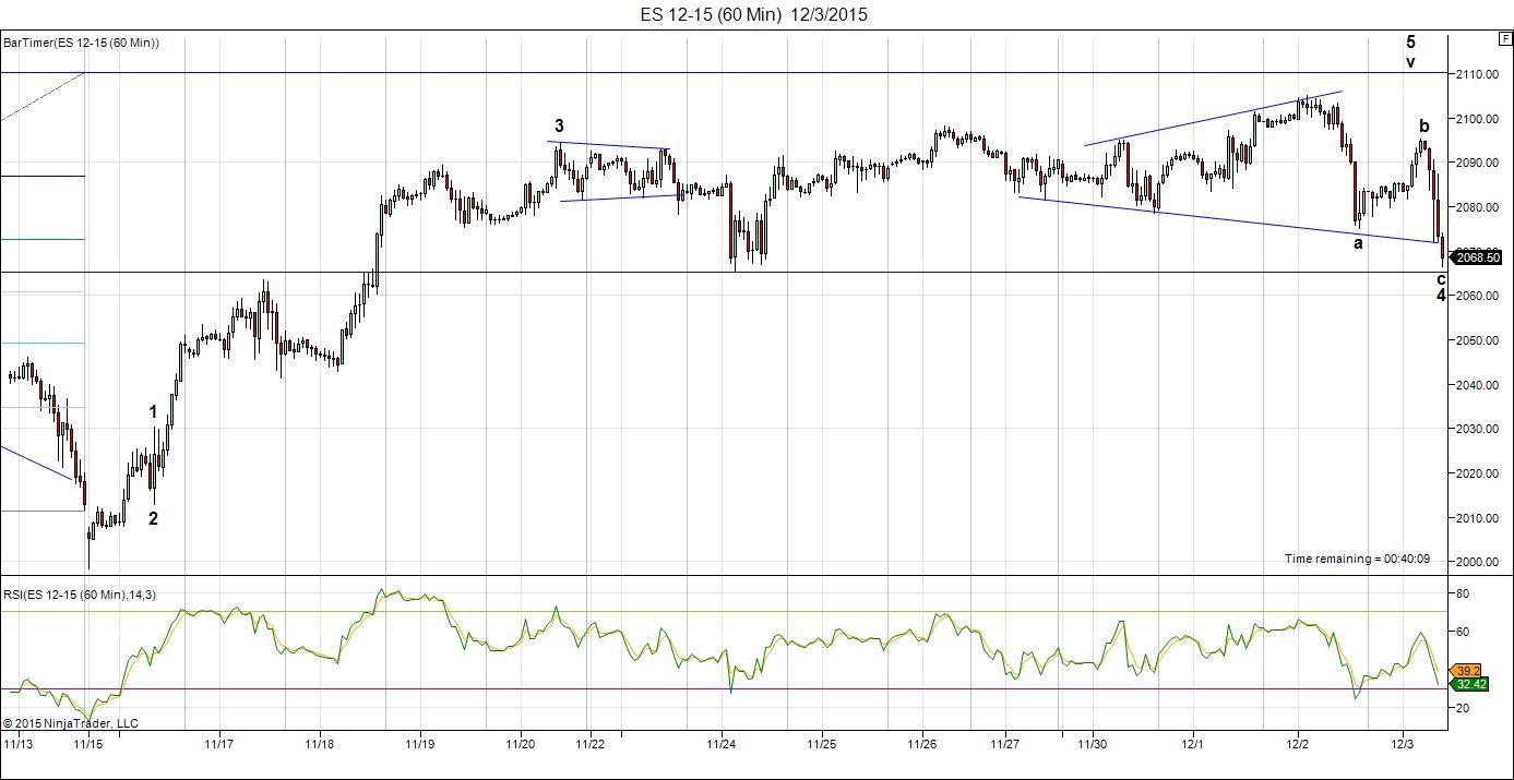 ES 12-15 (60 Min) 12_3_2015rev2