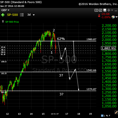 SP500wider2Jan27