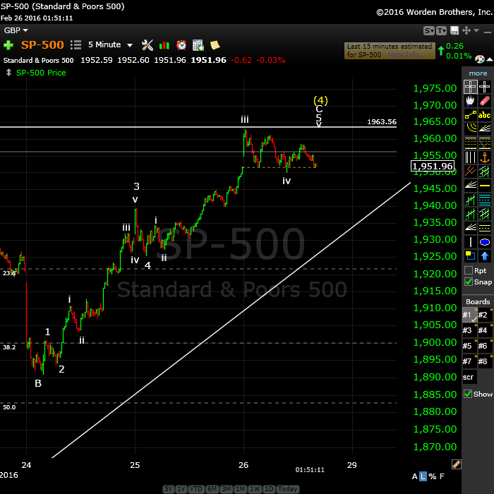 SP500Jan26rev