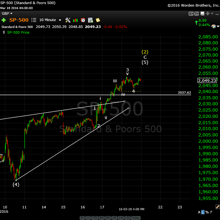 SP500March19
