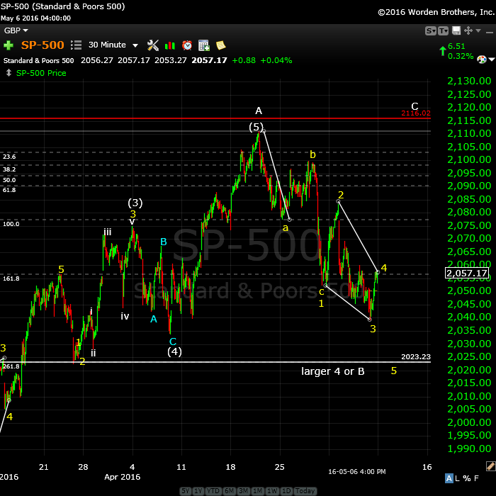 SP500REVISEDMay9