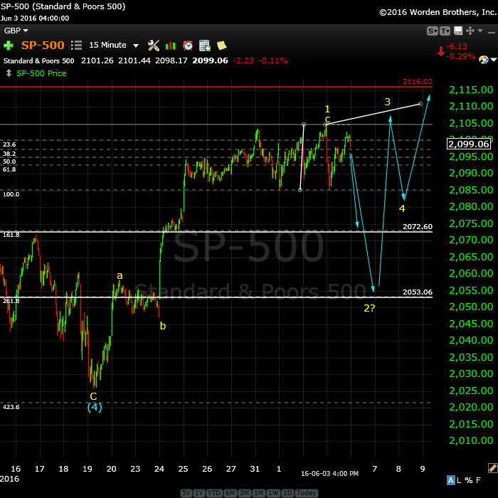 SP500Jun5tight