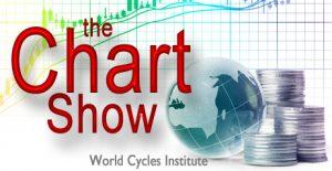 chart-show