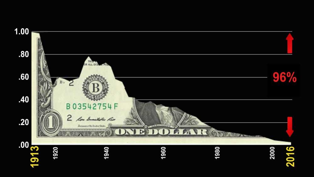 inflation-dollar-build-96%