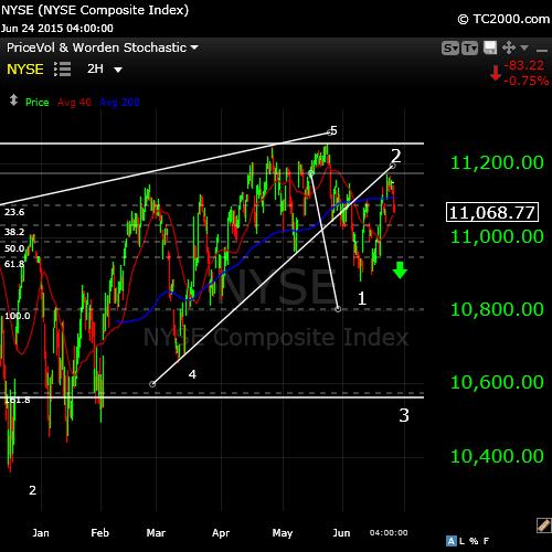 NYSE Jun 24