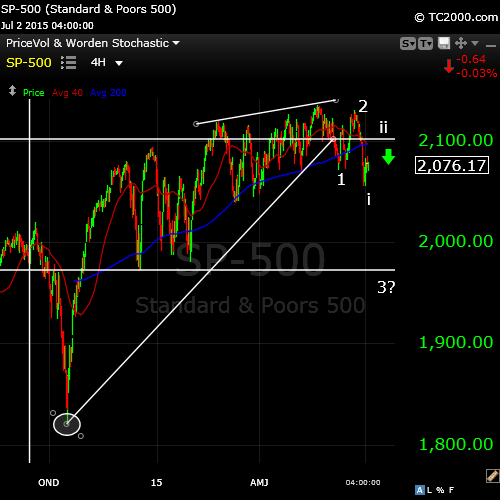 SP500Jul2wide
