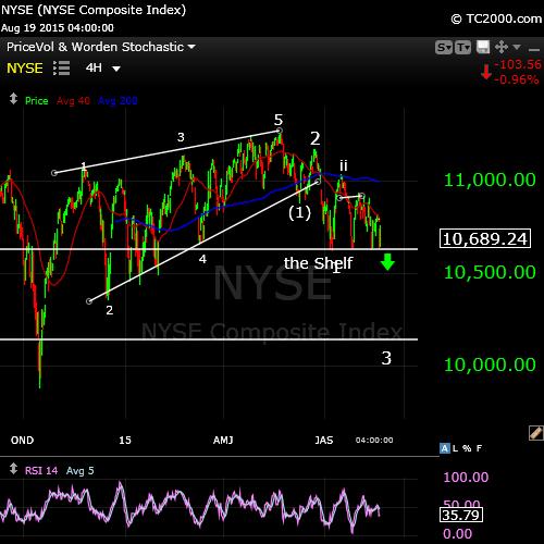 NYSE Aug19