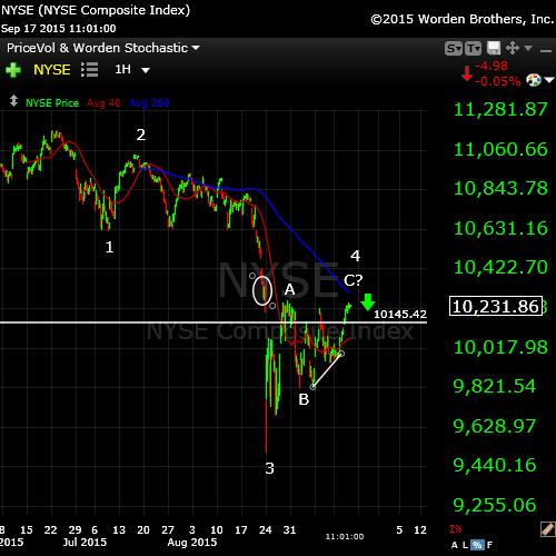 NYSESept17