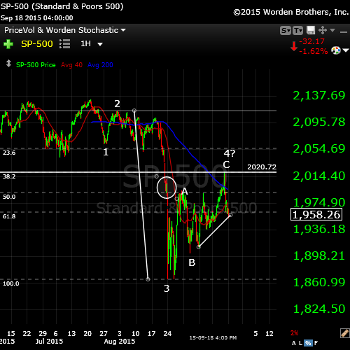 SP500Sept19wide