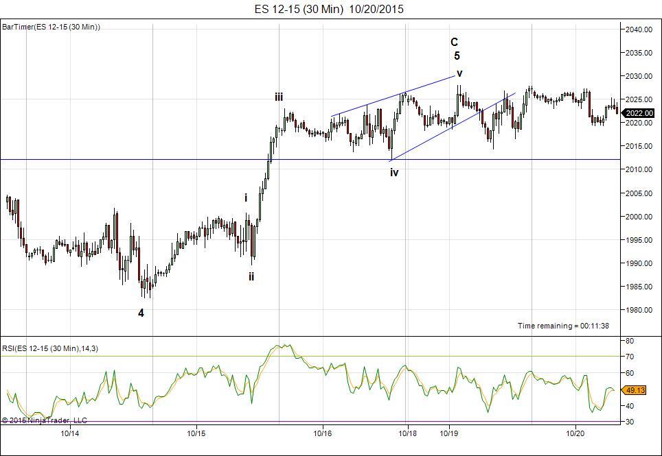 ES 12-15 (30 Min) 10_20_2015