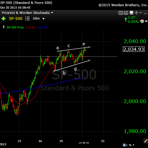 SP500Oct20rev