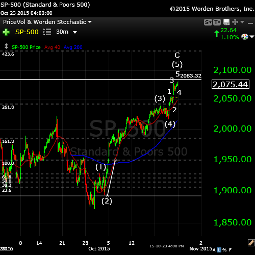 SP500Oct25wider