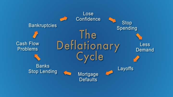 deflationary-cycle-web