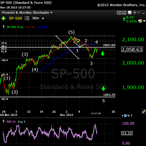 SP500Nov18wide