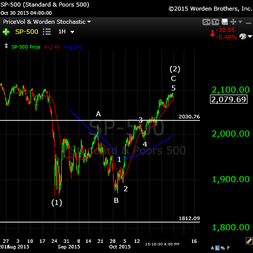 SP500Nov1wide