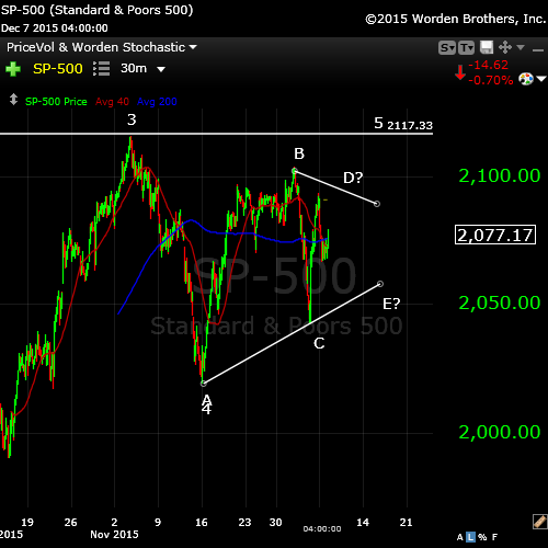 SP500DEC7rev