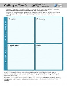 SWOT for business.pages