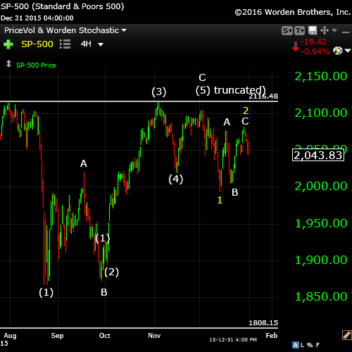 SP500Jan3wide