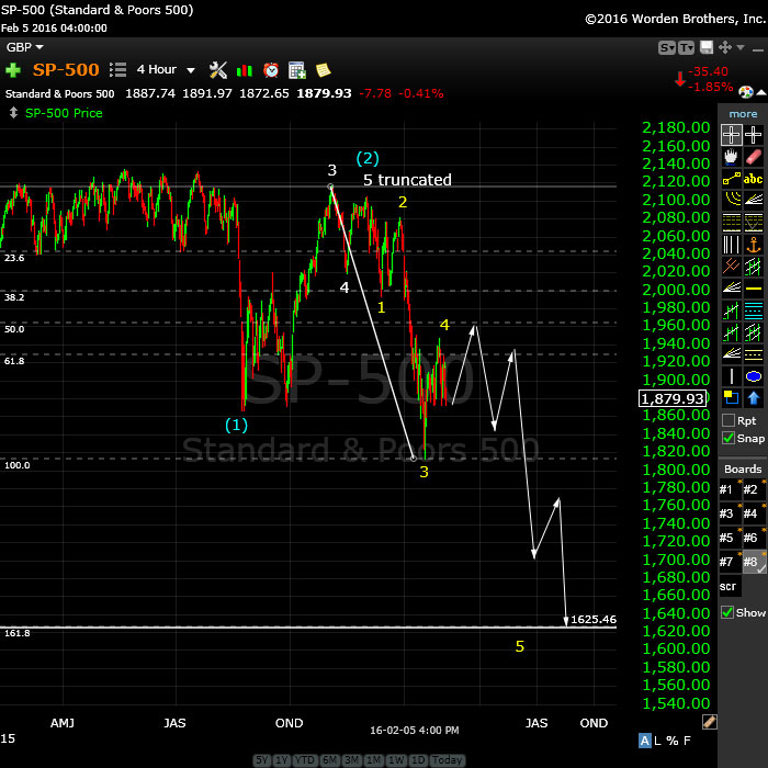 SP500Feb9path