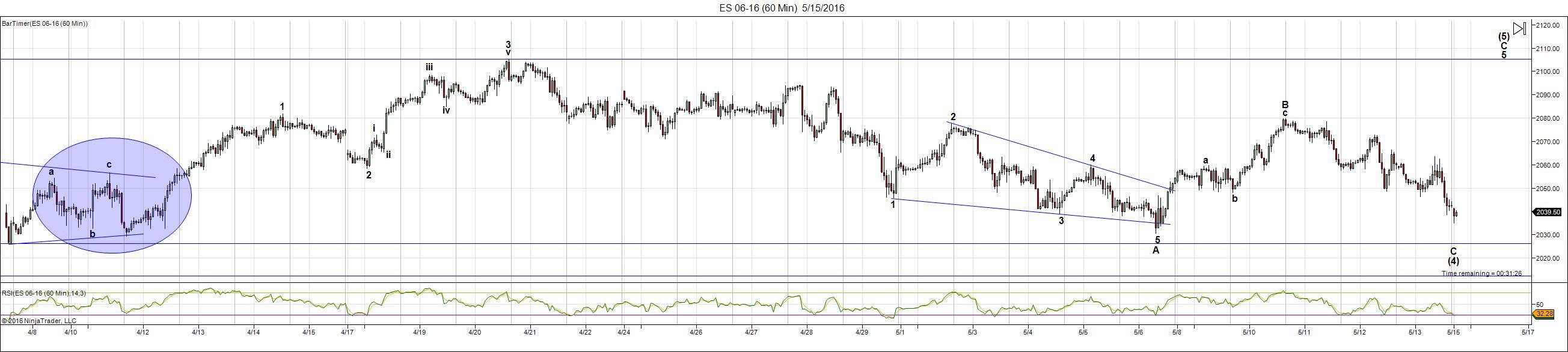 ES 06-16 (60 Min) 5_15_2016
