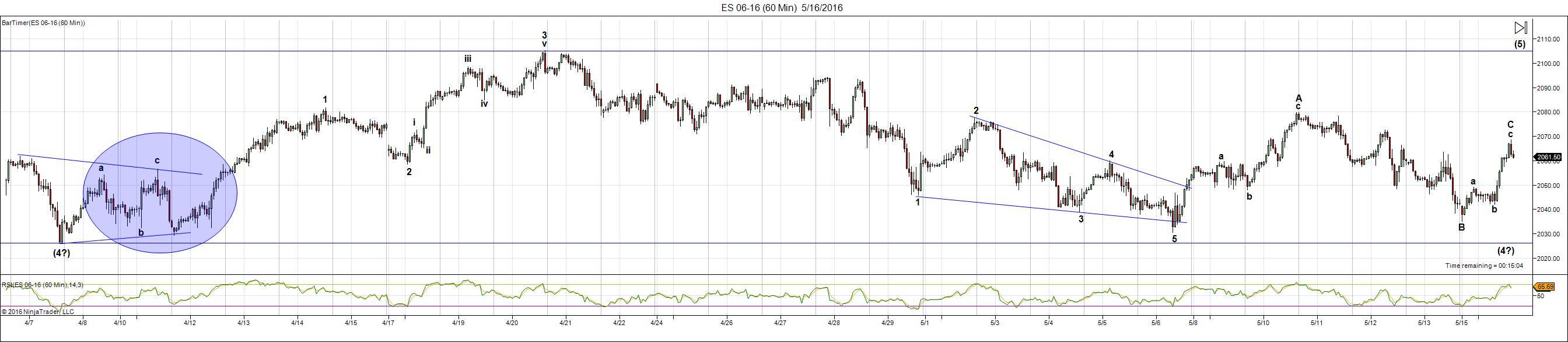 ES 06-16 (60 Min) 5_16_2016