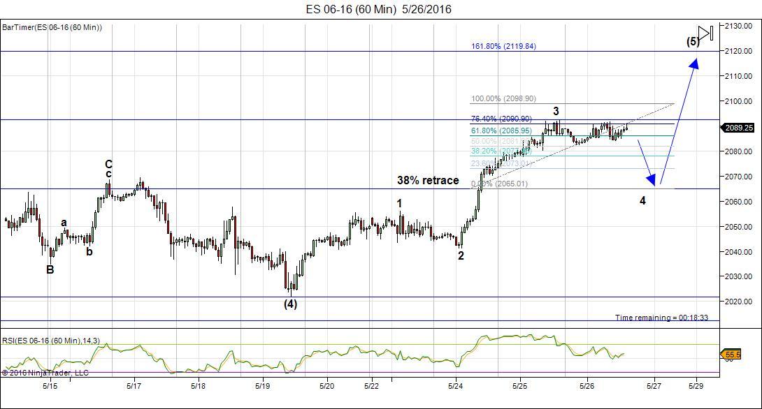 ES 06-16 (60 Min) 5_26_2016 copy