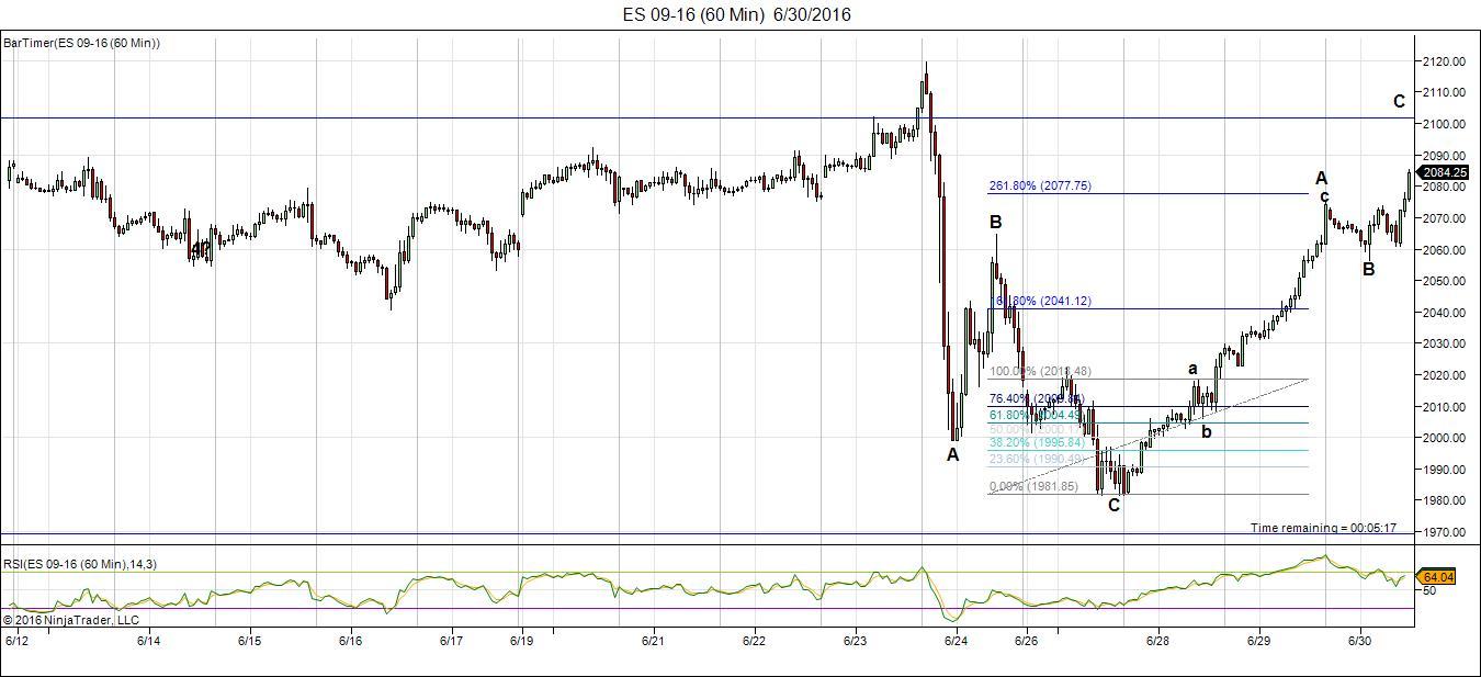 ES 09-16 (60 Min)  6_30_2016 copy