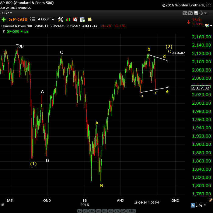 SP500June27wide