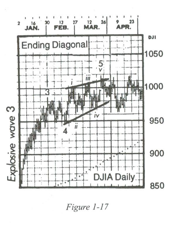 ending-diagonal-textbook
