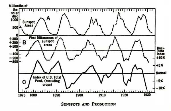 sunspotssproduction-web