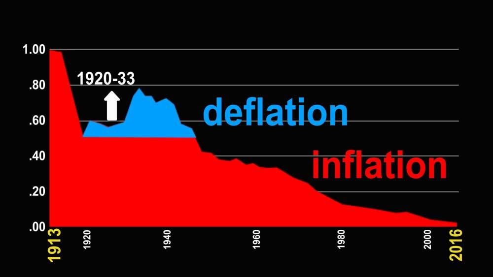 inflation-vs.-deflation